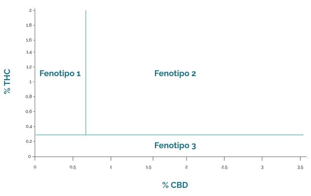 metabolomica-cannabis